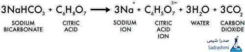 واکنش اسید سیتریک و بی کربنات سدیم